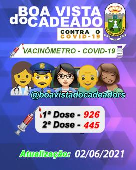 DOSES ADMINISTRADAS DA VACINA CONTRA O COVID-19